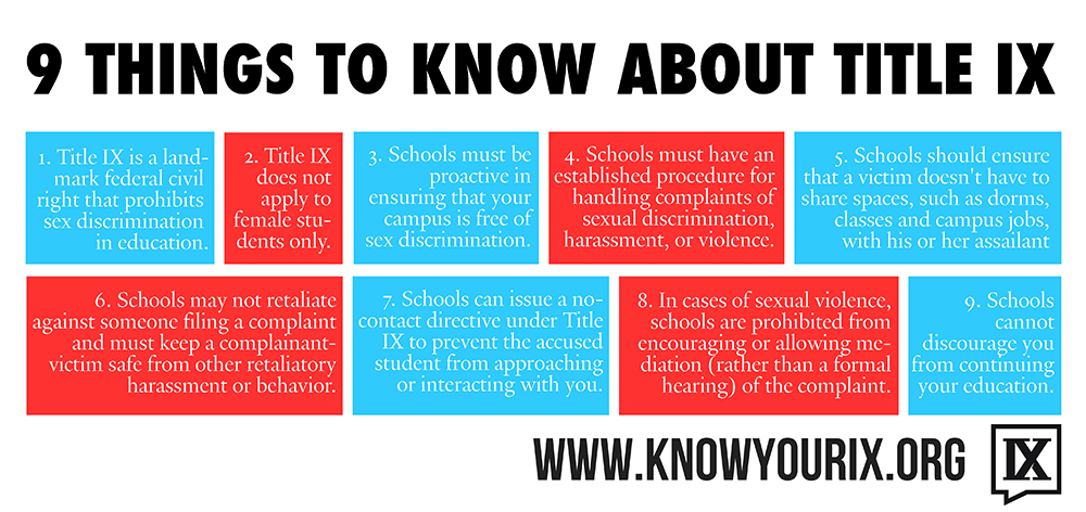 Know Your Title XI - www.knowyourix.org